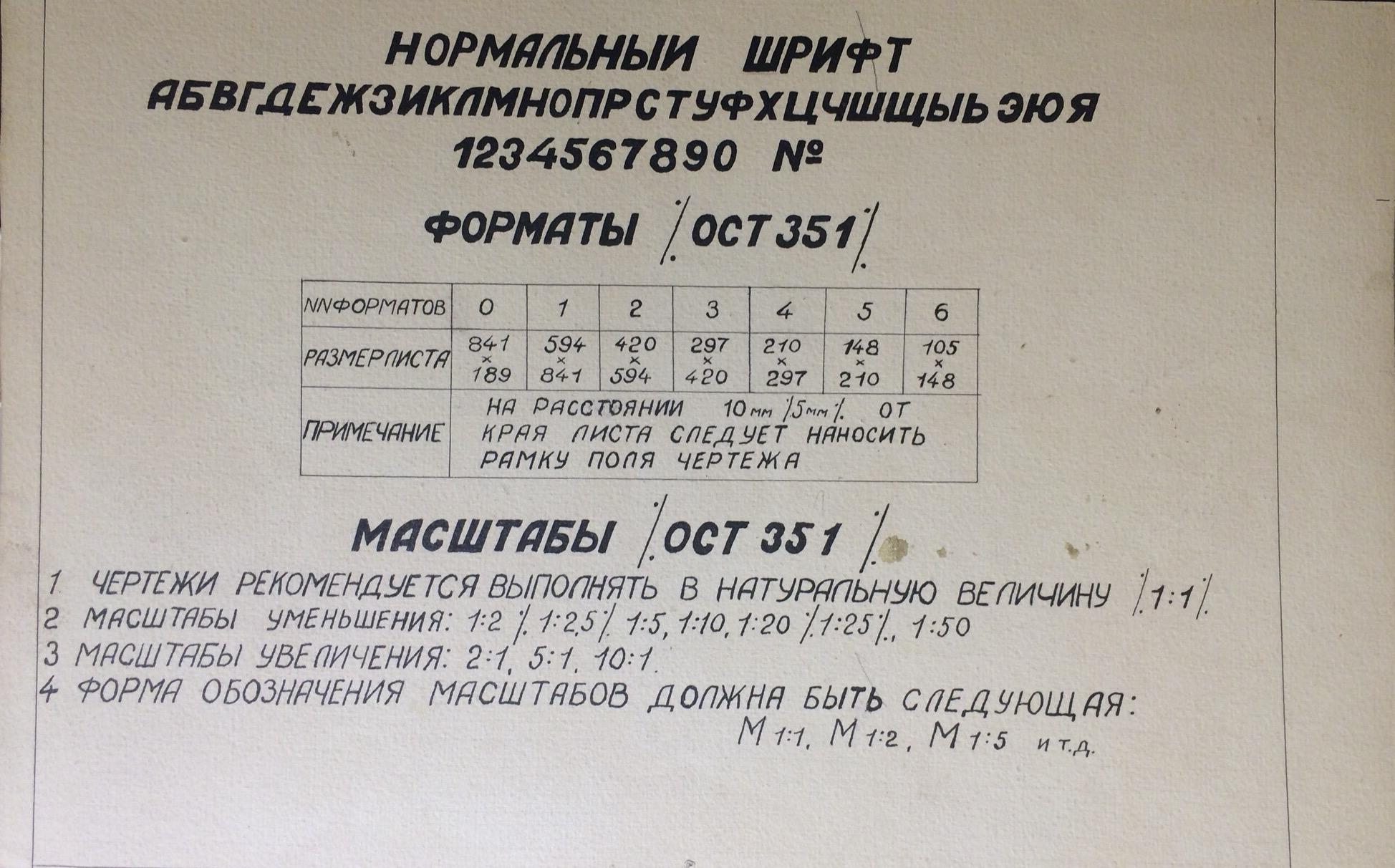 Оборот. Климентов Михаил Иванович. Овечки и барашки